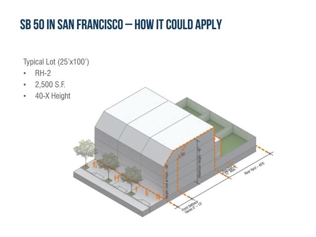 2019 03 14 SB50 Presentation CPC_FINAL.pdf